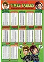 Scholastic - Times Tables Poster